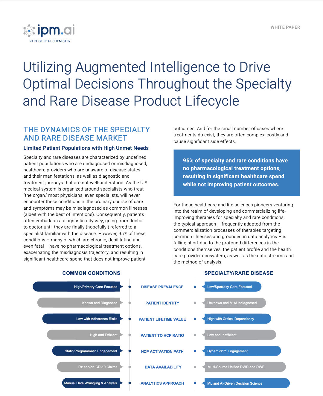 Using Augmented Intelligence for Better Product Lifecycle Decisions